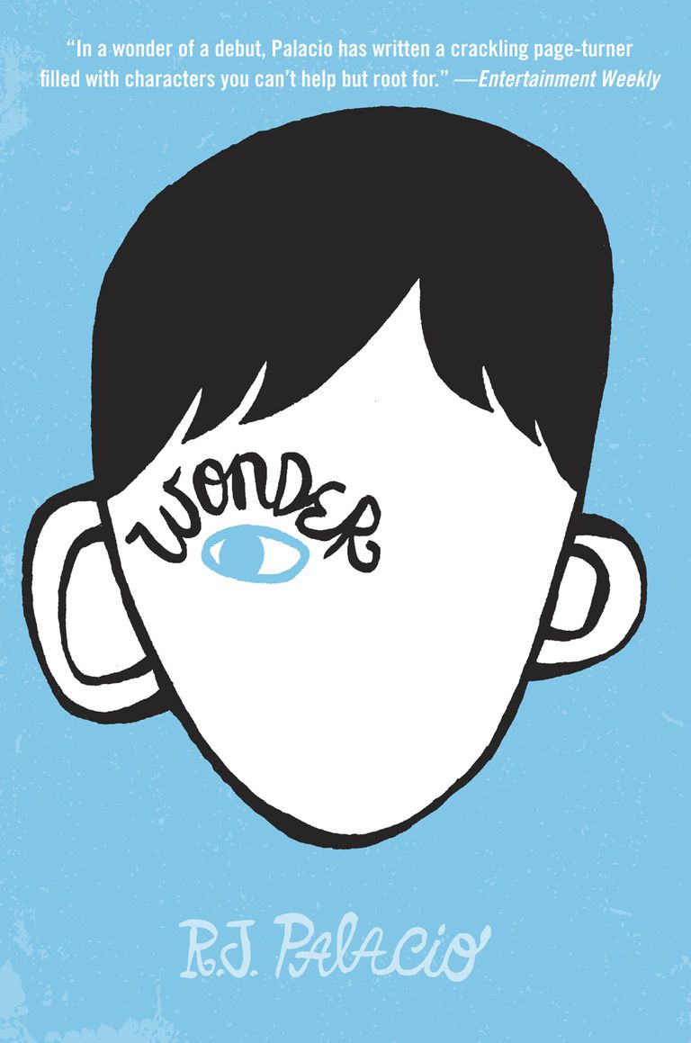 Wonder-572c22db3df78c038e82ba79